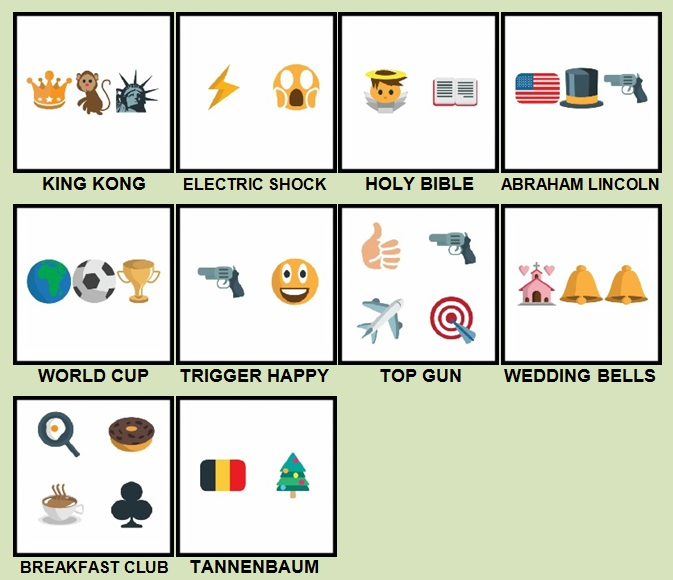 Guess The Emoji Level 2 Answers And Cheats Doors Geek